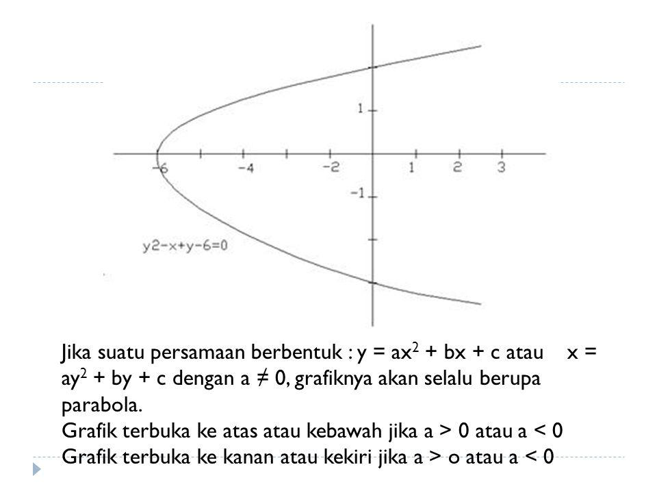 Jika suatu persamaan berbentuk : y = ax 2 + bx + c atau x = ay 2 + by + c dengan a ≠ 0, grafiknya akan selalu berupa parabola. Grafik terbuka ke atas