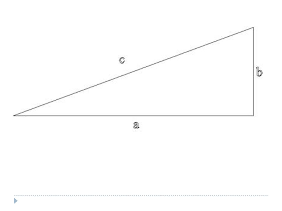 contoh Carilah persamaan tiap garis dalam bentuk Ax + By + C = 0  Melalui (2, 3) dengan kemiringan 4.