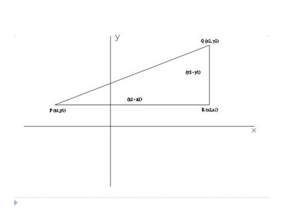 GARIS – GARIS SEJAJAR  Jika dua garis mempunyai kemiringan sama, maka keduanya sejajar.
