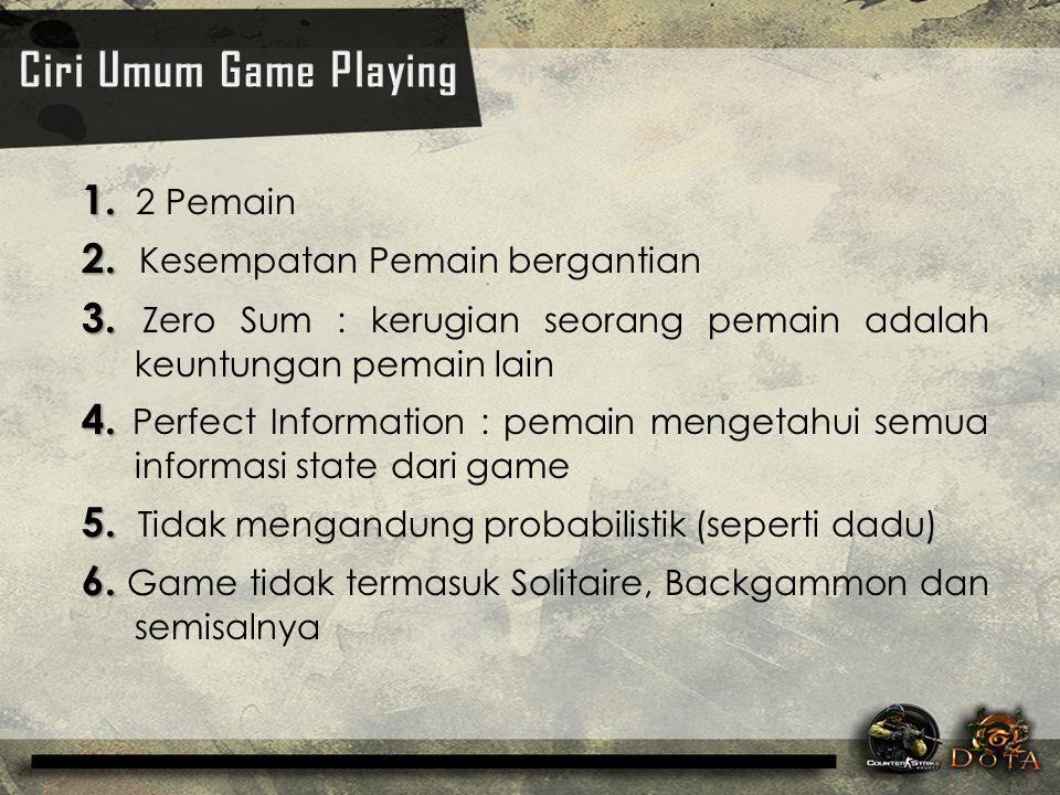 1. 1. 2 Pemain 2. 2. Kesempatan Pemain bergantian 3. 3. Zero Sum : kerugian seorang pemain adalah keuntungan pemain lain 4. 4. Perfect Information : p