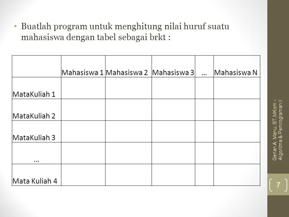 Buatlah program untuk menghitung nilai huruf suatu mahasiswa dengan tabel sebagai brkt : Mahasiswa 1Mahasiswa 2Mahasiswa 3…Mahasiswa N MataKuliah 1 Ma