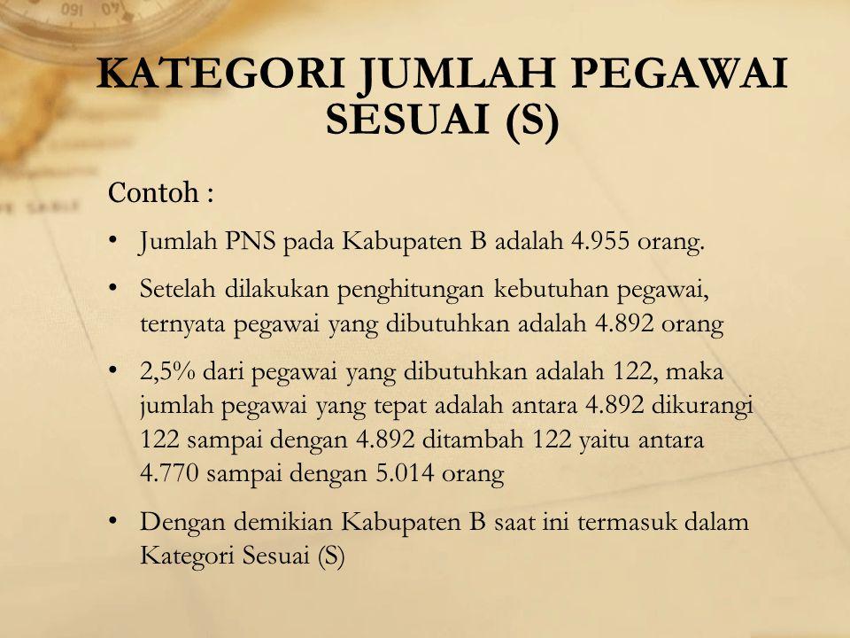 KATEGORI JUMLAH PEGAWAI SESUAI (S) Contoh : Jumlah PNS pada Kabupaten B adalah 4.955 orang. Setelah dilakukan penghitungan kebutuhan pegawai, ternyata