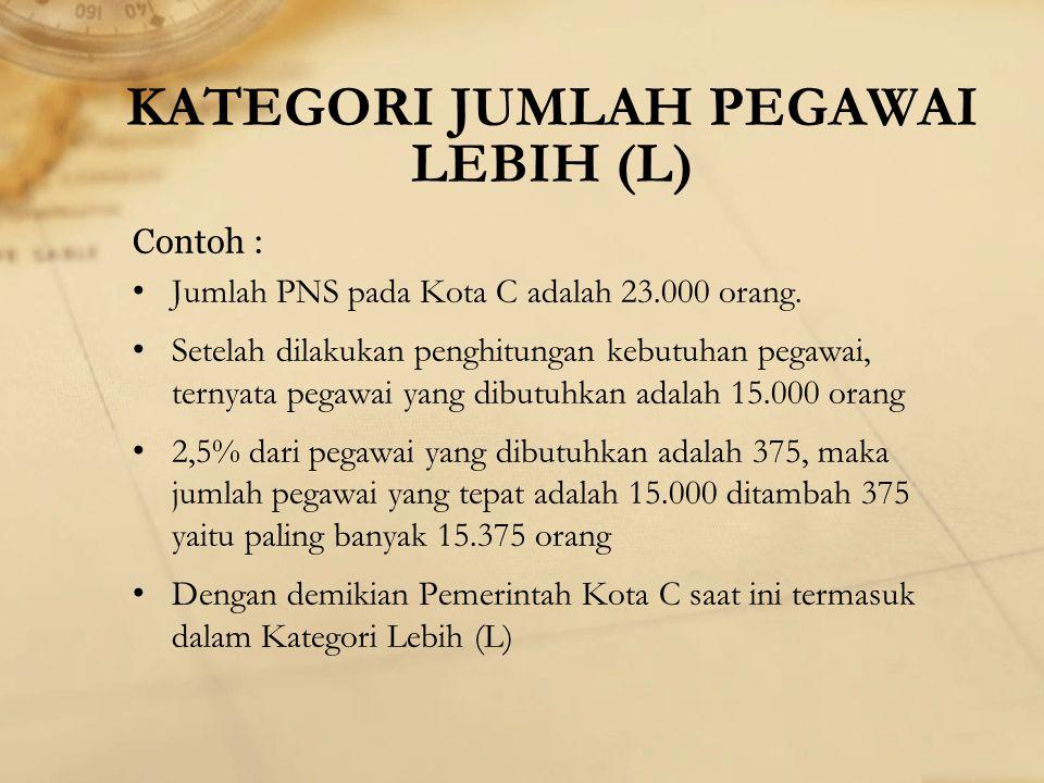 KATEGORI JUMLAH PEGAWAI LEBIH (L) Contoh : Jumlah PNS pada Kota C adalah 23.000 orang. Setelah dilakukan penghitungan kebutuhan pegawai, ternyata pega
