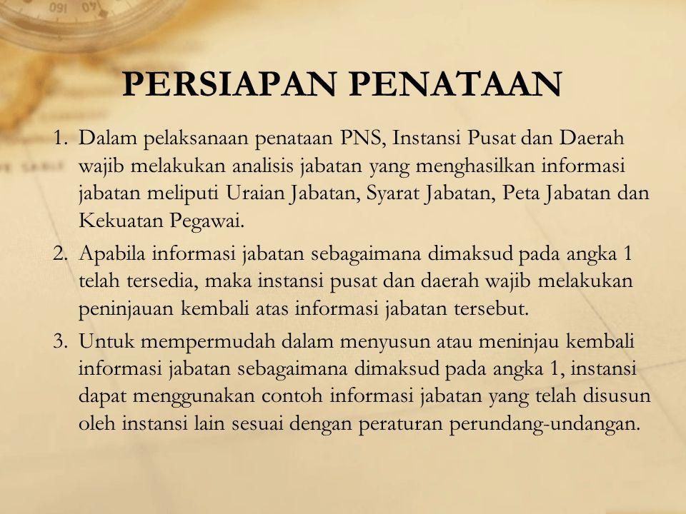 PERSIAPAN PENATAAN 1.Dalam pelaksanaan penataan PNS, Instansi Pusat dan Daerah wajib melakukan analisis jabatan yang menghasilkan informasi jabatan me