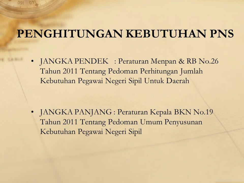 JANGKA PENDEK : Peraturan Menpan & RB No.26 Tahun 2011 Tentang Pedoman Perhitungan Jumlah Kebutuhan Pegawai Negeri Sipil Untuk Daerah JANGKA PANJANG :