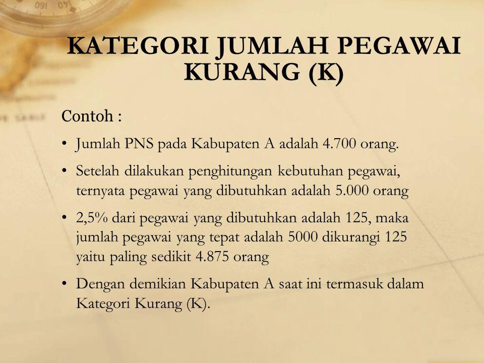 KATEGORI JUMLAH PEGAWAI KURANG (K) Contoh : Jumlah PNS pada Kabupaten A adalah 4.700 orang. Setelah dilakukan penghitungan kebutuhan pegawai, ternyata