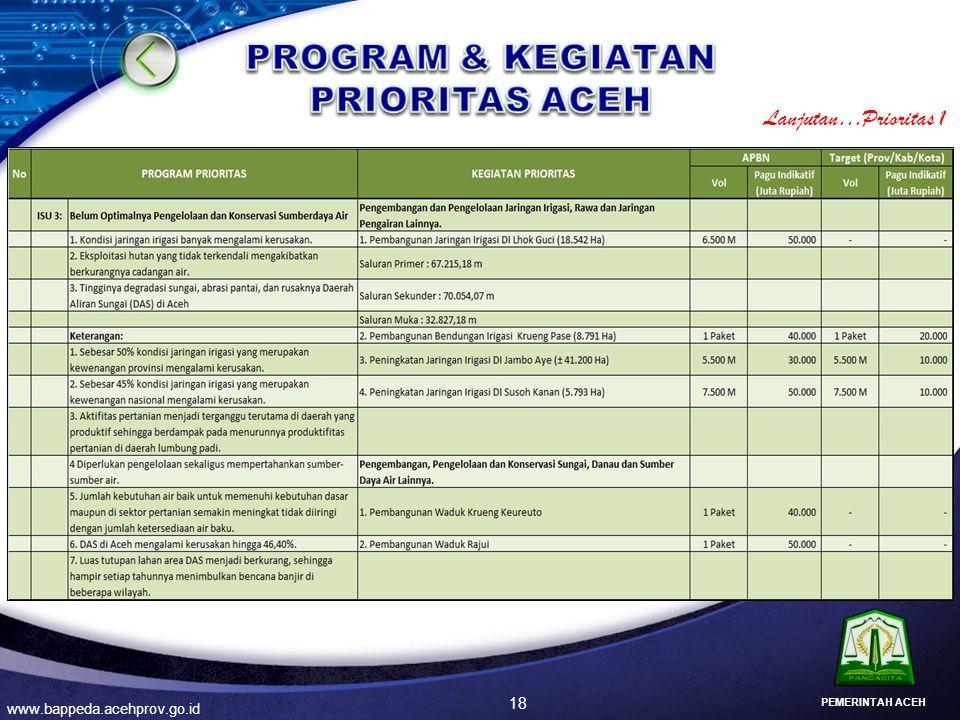 18 www.bappeda.acehprov.go.id PEMERINTAH ACEH Lanjutan…Prioritas 1