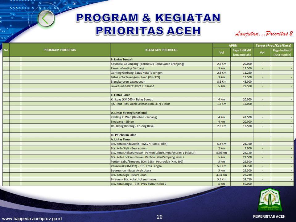 20 www.bappeda.acehprov.go.id PEMERINTAH ACEH Lanjutan…Prioritas 2