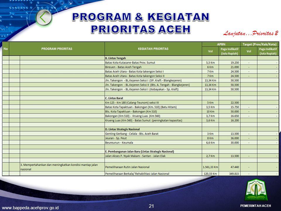 21 www.bappeda.acehprov.go.id PEMERINTAH ACEH Lanjutan…Prioritas 2