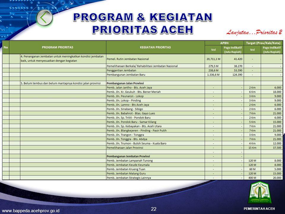 22 www.bappeda.acehprov.go.id PEMERINTAH ACEH Lanjutan…Prioritas 2