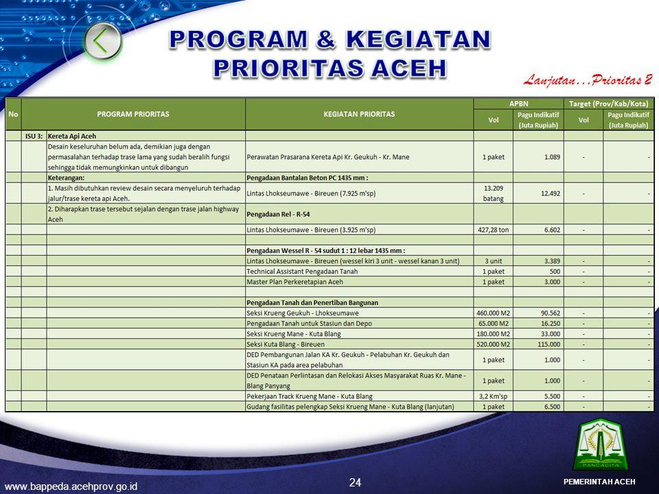 24 www.bappeda.acehprov.go.id PEMERINTAH ACEH Lanjutan…Prioritas 2
