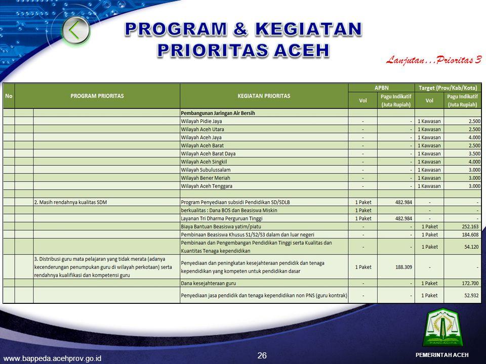 26 www.bappeda.acehprov.go.id PEMERINTAH ACEH Lanjutan…Prioritas 3