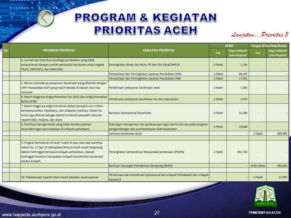 27 www.bappeda.acehprov.go.id PEMERINTAH ACEH Lanjutan…Prioritas 3