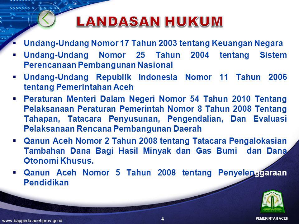  Undang-Undang Nomor 17 Tahun 2003 tentang Keuangan Negara  Undang-Undang Nomor 25 Tahun 2004 tentang Sistem Perencanaan Pembangunan Nasional  Unda