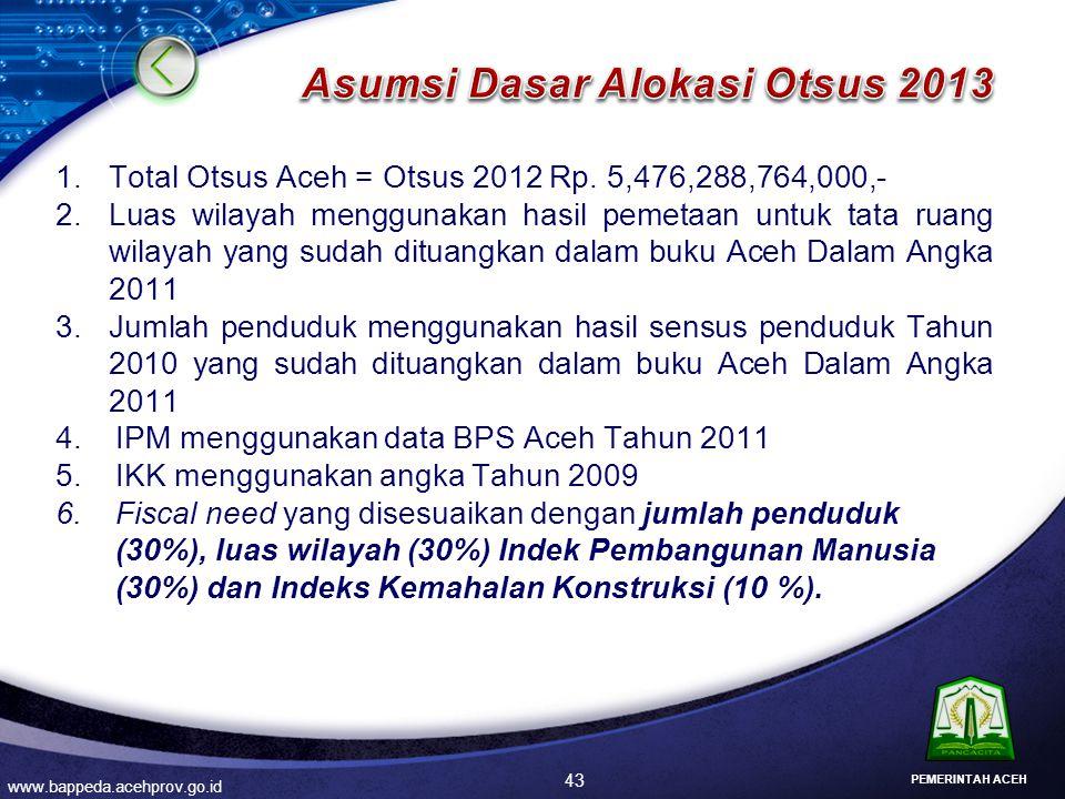 43 www.bappeda.acehprov.go.id PEMERINTAH ACEH 1.Total Otsus Aceh = Otsus 2012 Rp. 5,476,288,764,000,- 2.Luas wilayah menggunakan hasil pemetaan untuk