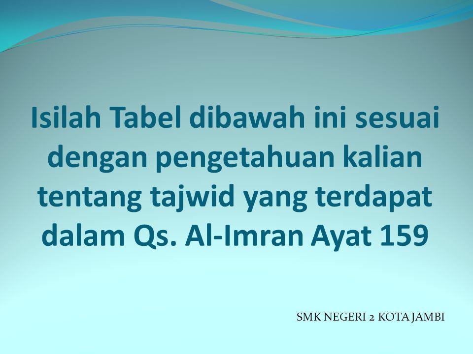 Mengidentifikasi Tajwid Yang Terdapat dalam QS. Al.Imran Ayat 159
