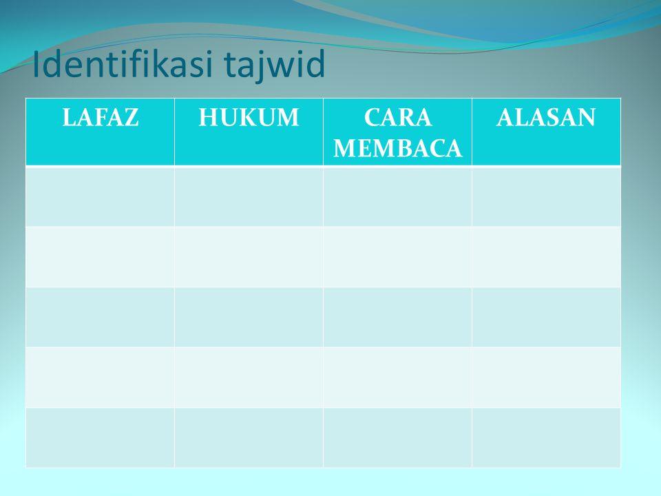 Isilah Tabel dibawah ini sesuai dengan pengetahuan kalian tentang tajwid yang terdapat dalam Qs. Al-Imran Ayat 159 SMK NEGERI 2 KOTA JAMBI