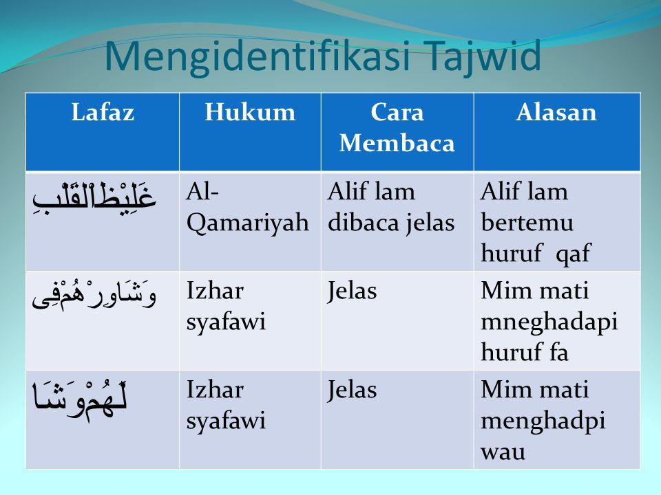 Mengidentifikasi Tajwid LafazHukumCara Membaca Alasan رَحْمَةٍ مِّنَ Idgham Bigunnah DengungTanwin Bertemu dengan Huruf Mim ﻟِﻧْﺖ IkhfaSamar-samarNun