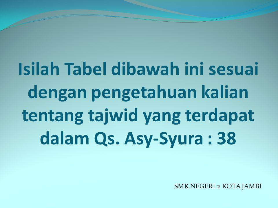 Mengidentifikasi Tajwid Yang Terdapat dalam QS. Asy-syura Ayat 159