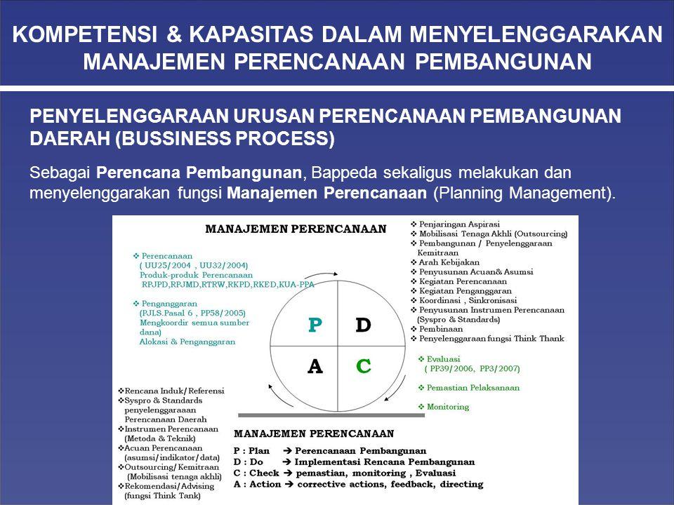 Sebagai Perencana Pembangunan, Bappeda sekaligus melakukan dan menyelenggarakan fungsi Manajemen Perencanaan (Planning Management). KOMPETENSI & KAPAS