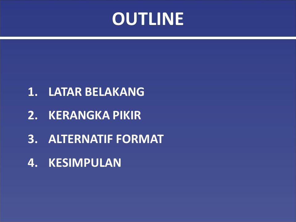 OUTLINE 1.LATAR BELAKANG 2.KERANGKA PIKIR 3.ALTERNATIF FORMAT 4.KESIMPULAN