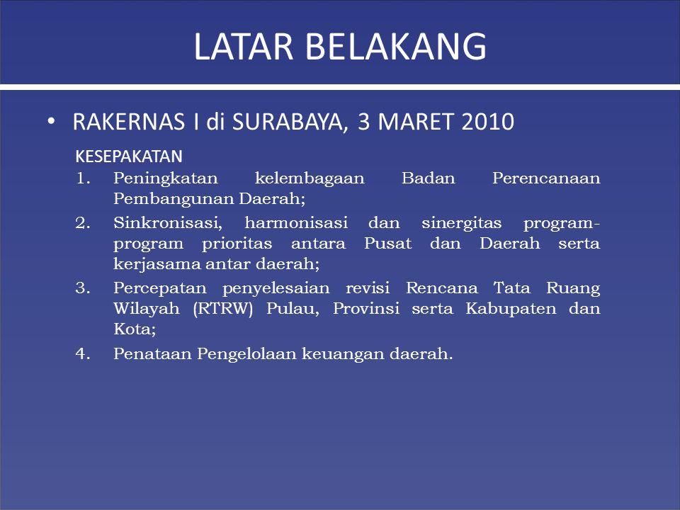 LATAR BELAKANG RAKERNAS I di SURABAYA, 3 MARET 2010 1.Peningkatan kelembagaan Badan Perencanaan Pembangunan Daerah; 2.Sinkronisasi, harmonisasi dan si