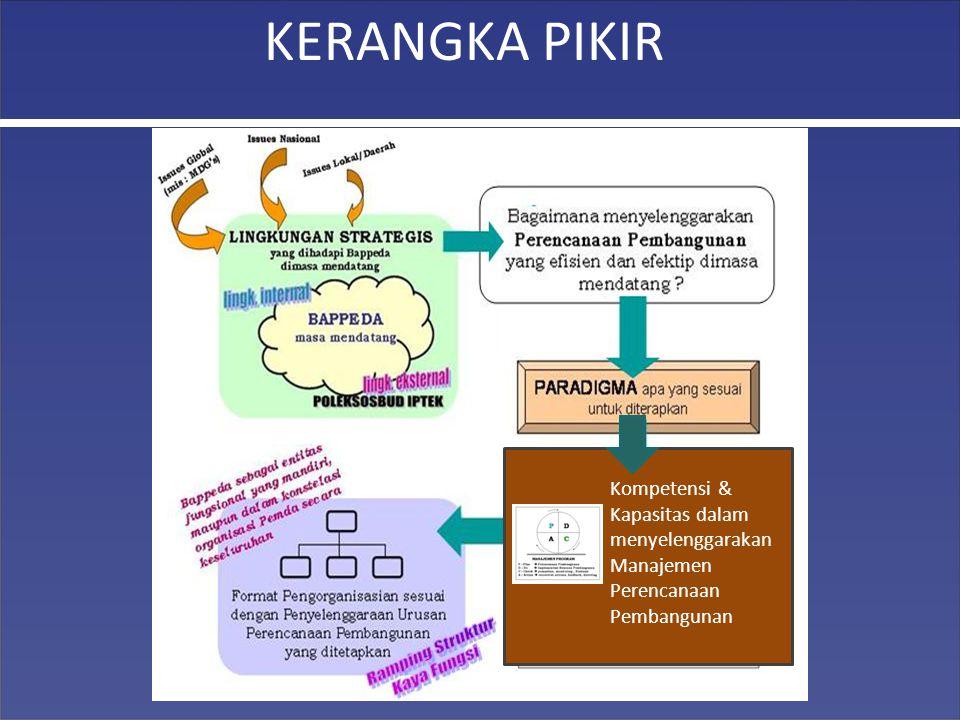 KERANGKA PIKIR Kompetensi & Kapasitas dalam menyelenggarakan Manajemen Perencanaan Pembangunan
