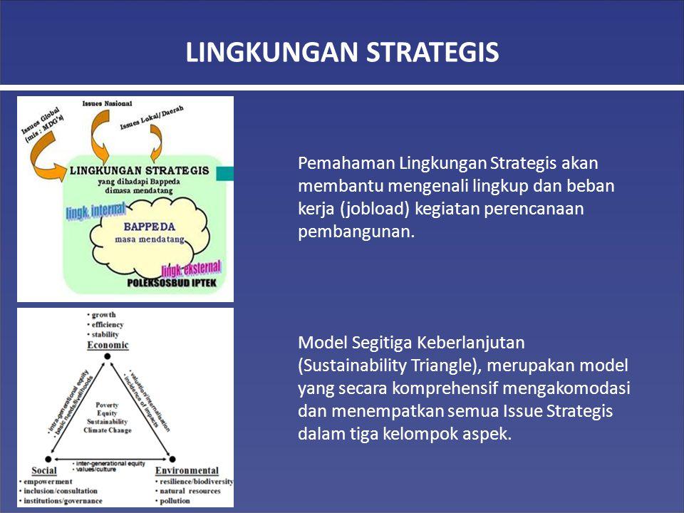 LINGKUNGAN STRATEGIS Pemahaman Lingkungan Strategis akan membantu mengenali lingkup dan beban kerja (jobload) kegiatan perencanaan pembangunan.