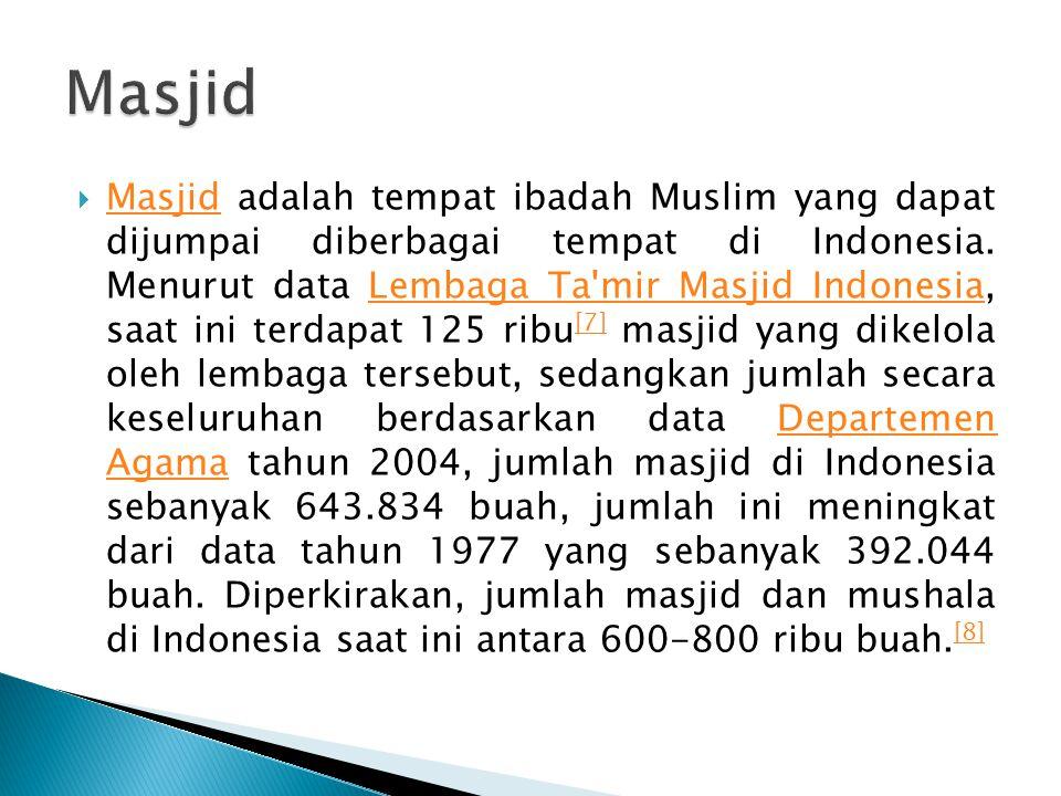  Masjid adalah tempat ibadah Muslim yang dapat dijumpai diberbagai tempat di Indonesia. Menurut data Lembaga Ta'mir Masjid Indonesia, saat ini terdap
