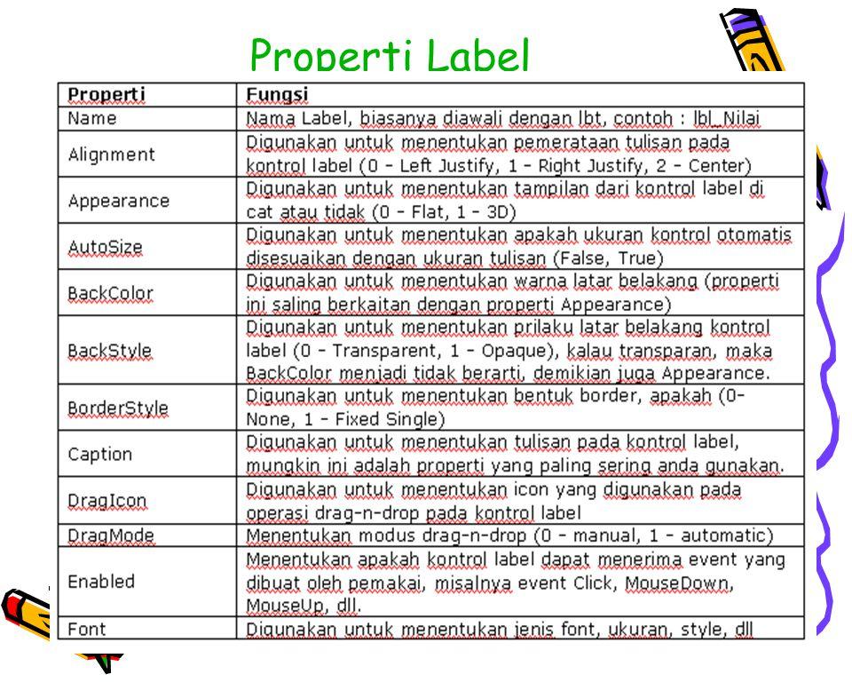 Team Pemrograman I AMIK MBP15 Properti Label