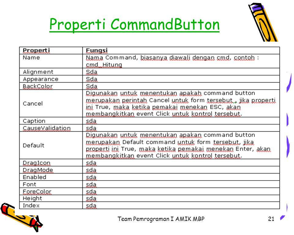 Team Pemrograman I AMIK MBP21 Properti CommandButton