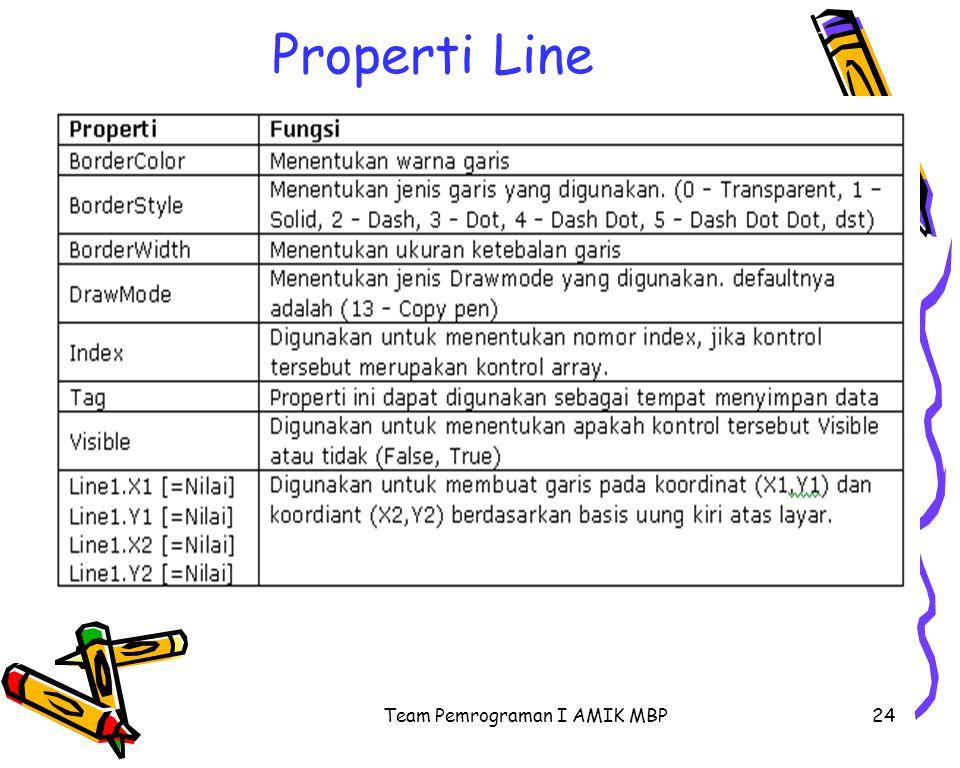Team Pemrograman I AMIK MBP24 Properti Line