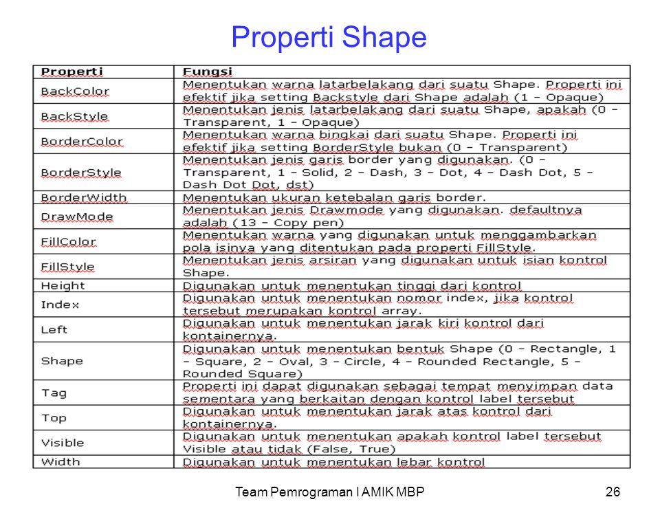 Team Pemrograman I AMIK MBP26 Properti Shape