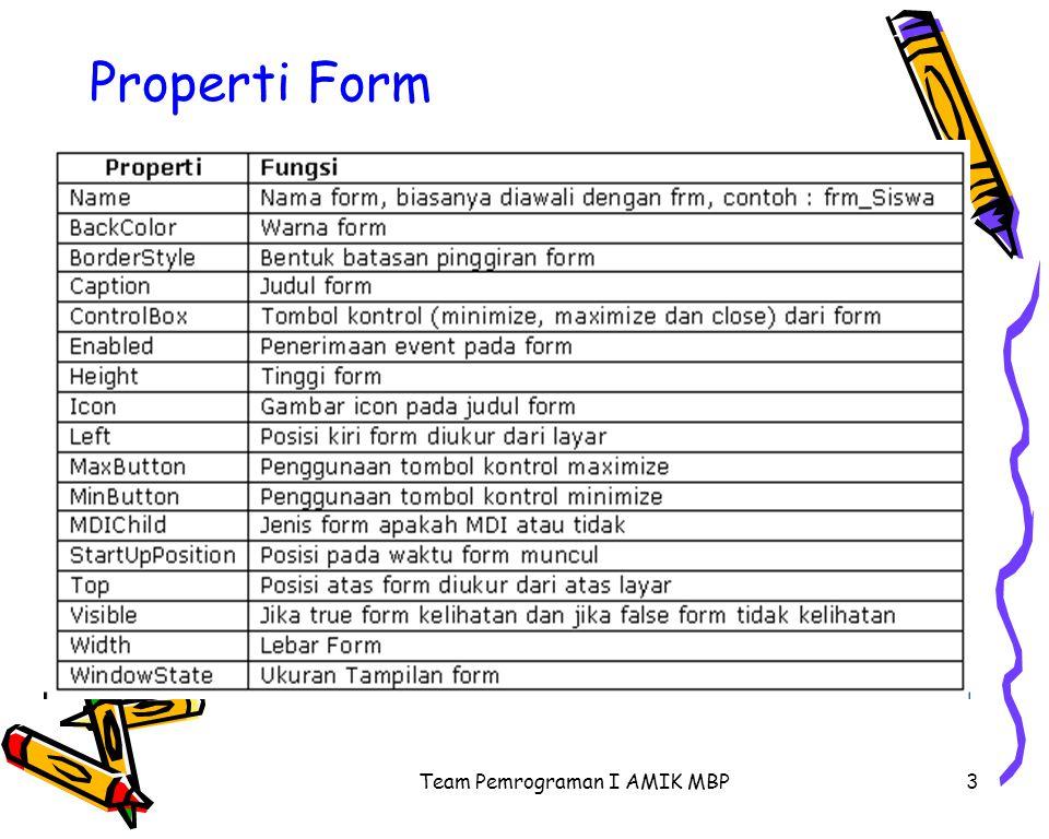 Team Pemrograman I AMIK MBP3 Properti Form