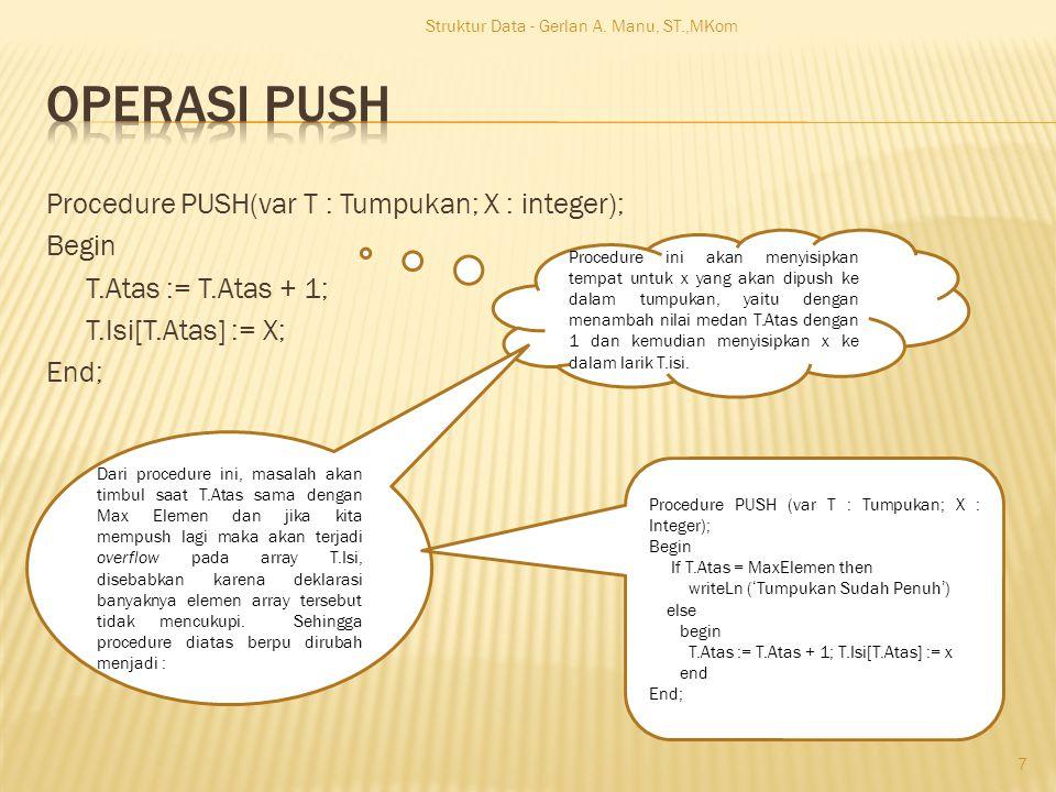 Procedure PUSH(var T : Tumpukan; X : integer); Begin T.Atas := T.Atas + 1; T.Isi[T.Atas] := X; End; Procedure ini akan menyisipkan tempat untuk x yang akan dipush ke dalam tumpukan, yaitu dengan menambah nilai medan T.Atas dengan 1 dan kemudian menyisipkan x ke dalam larik T.isi.