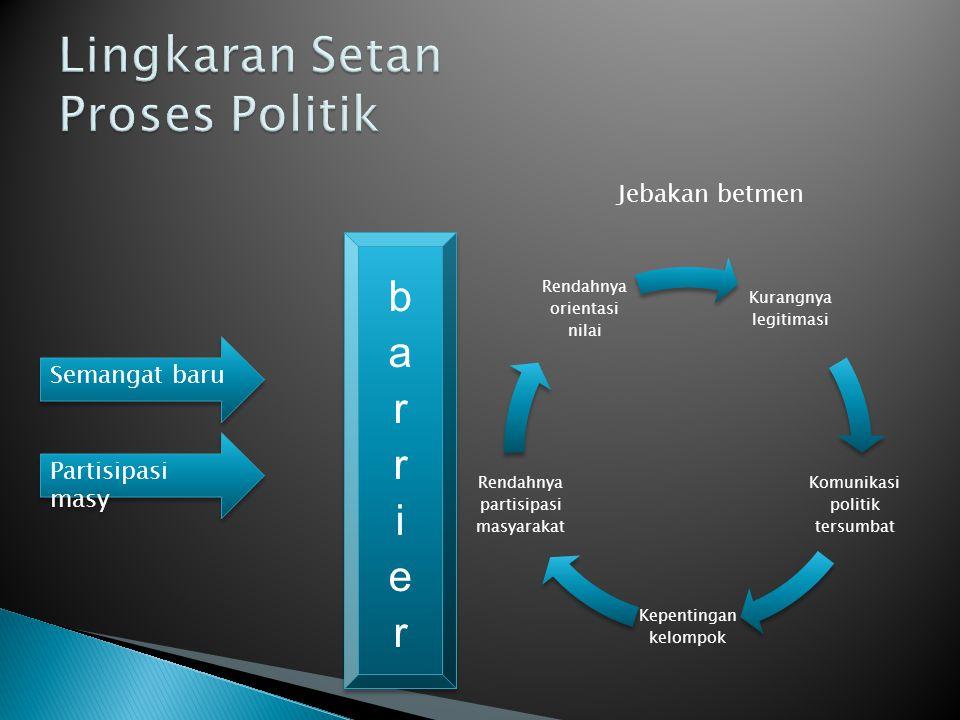 Untuk mengerakan Semangat Baru Jakarta, diperlukan seorang pemimpin yang selalu siap dan berada di tengah-tengah warganya.