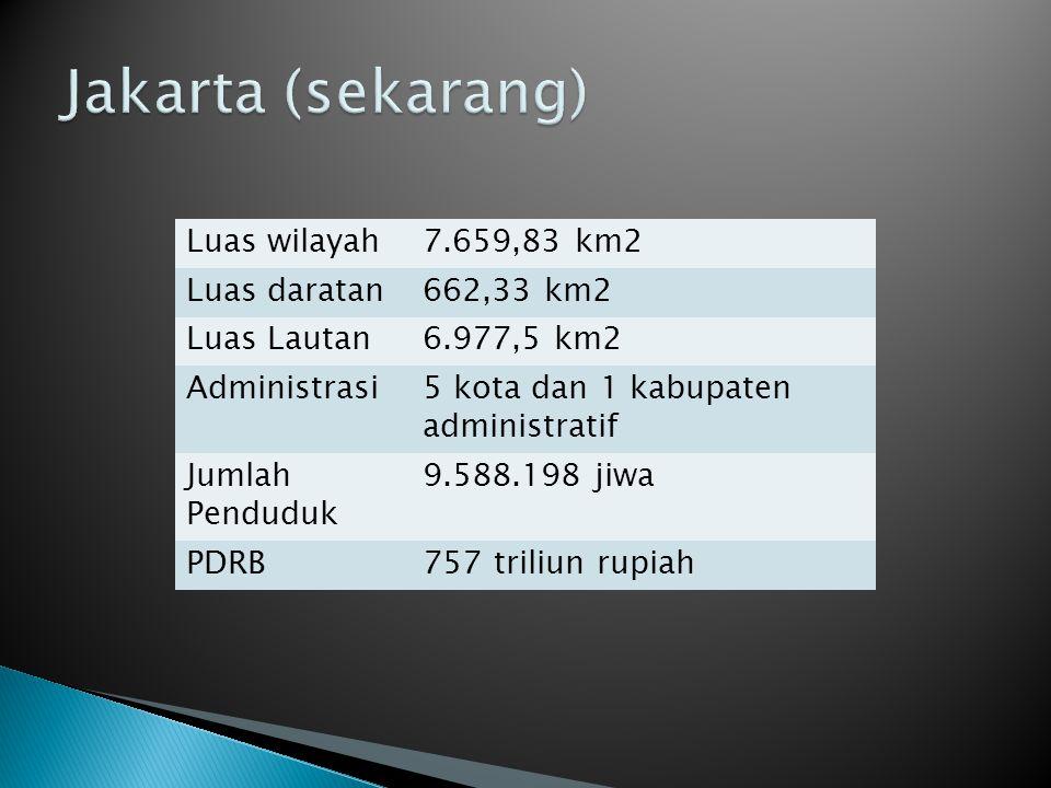 Luas wilayah7.659,83 km2 Luas daratan662,33 km2 Luas Lautan6.977,5 km2 Administrasi5 kota dan 1 kabupaten administratif Jumlah Penduduk 9.588.198 jiwa