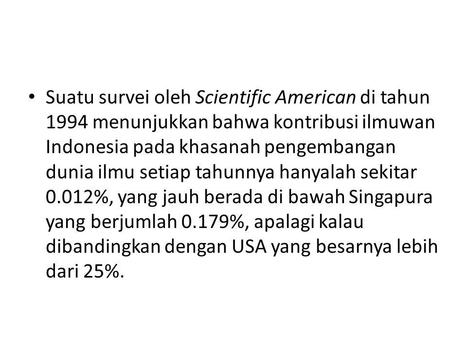Suatu survei oleh Scientific American di tahun 1994 menunjukkan bahwa kontribusi ilmuwan Indonesia pada khasanah pengembangan dunia ilmu setiap tahunnya hanyalah sekitar 0.012%, yang jauh berada di bawah Singapura yang berjumlah 0.179%, apalagi kalau dibandingkan dengan USA yang besarnya lebih dari 25%.