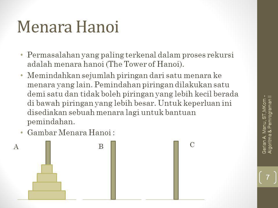 Menara Hanoi Permasalahan yang paling terkenal dalam proses rekursi adalah menara hanoi (The Tower of Hanoi). Memindahkan sejumlah piringan dari satu