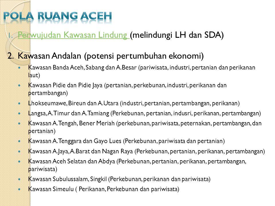 1. Perwujudan Kawasan Lindung (melindungi LH dan SDA) Perwujudan Kawasan Lindung 2.Kawasan Andalan (potensi pertumbuhan ekonomi) Kawasan Banda Aceh, S