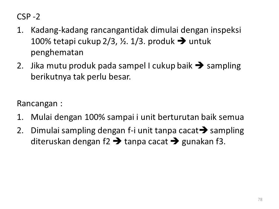 CSP -2 1.Kadang-kadang rancangantidak dimulai dengan inspeksi 100% tetapi cukup 2/3, ½. 1/3. produk  untuk penghematan 2.Jika mutu produk pada sampel