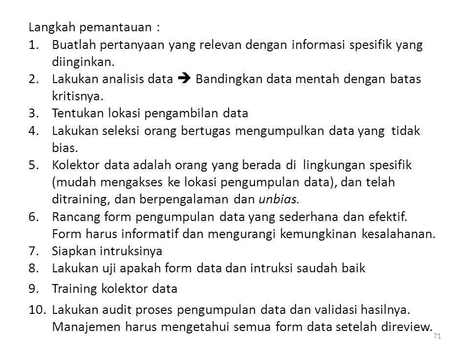 Langkah pemantauan : 1.Buatlah pertanyaan yang relevan dengan informasi spesifik yang diinginkan. 2.Lakukan analisis data  Bandingkan data mentah den