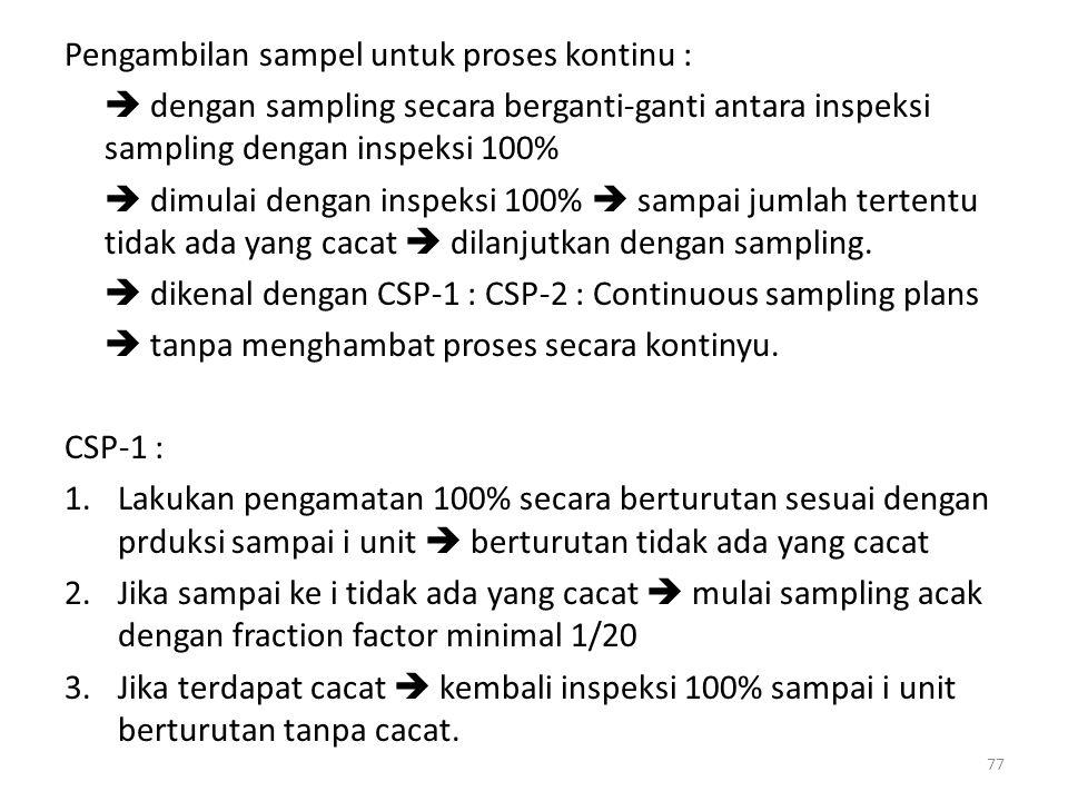 Pengambilan sampel untuk proses kontinu :  dengan sampling secara berganti-ganti antara inspeksi sampling dengan inspeksi 100%  dimulai dengan inspe
