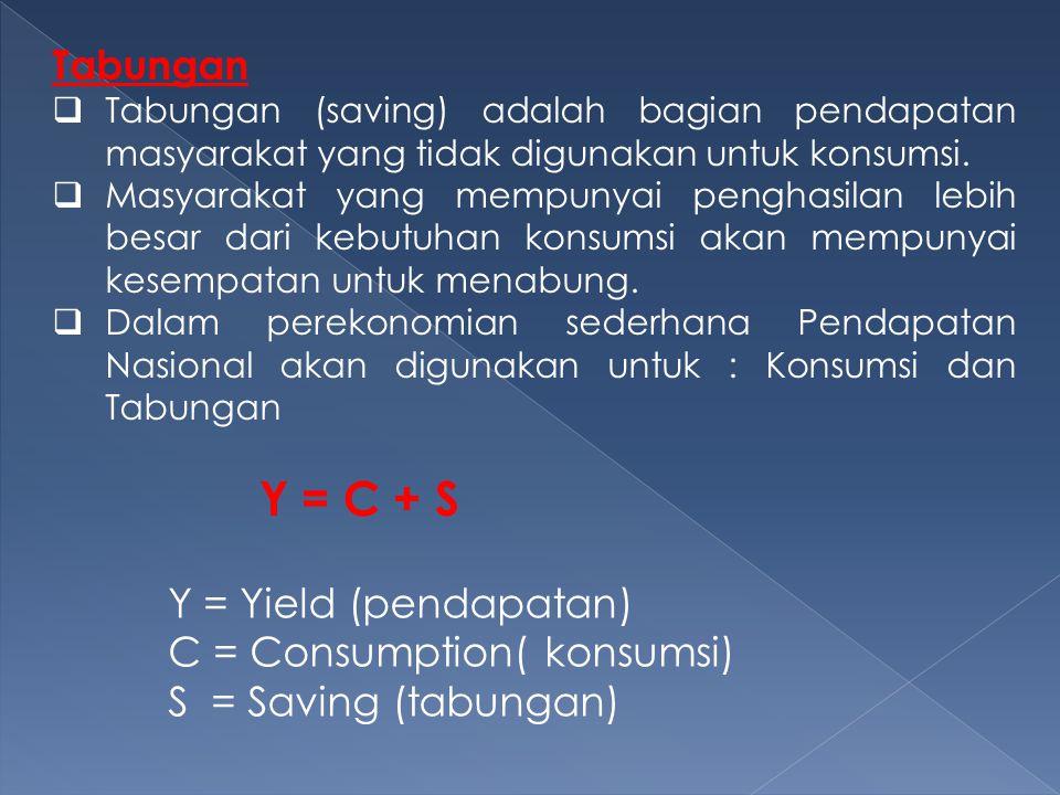 Tabungan  Tabungan (saving) adalah bagian pendapatan masyarakat yang tidak digunakan untuk konsumsi.  Masyarakat yang mempunyai penghasilan lebih be