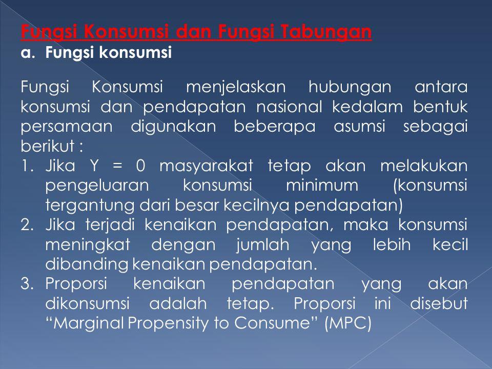 Fungsi Konsumsi dan Fungsi Tabungan a.Fungsi konsumsi Fungsi Konsumsi menjelaskan hubungan antara konsumsi dan pendapatan nasional kedalam bentuk pers