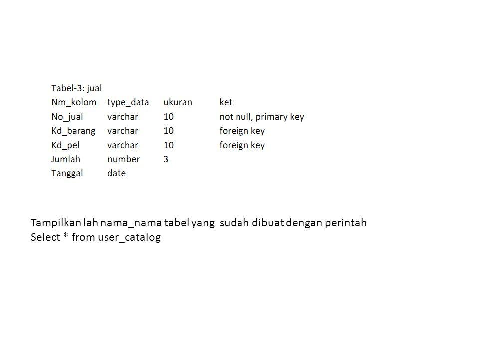 Tampilkan lah nama_nama tabel yang sudah dibuat dengan perintah Select * from user_catalog