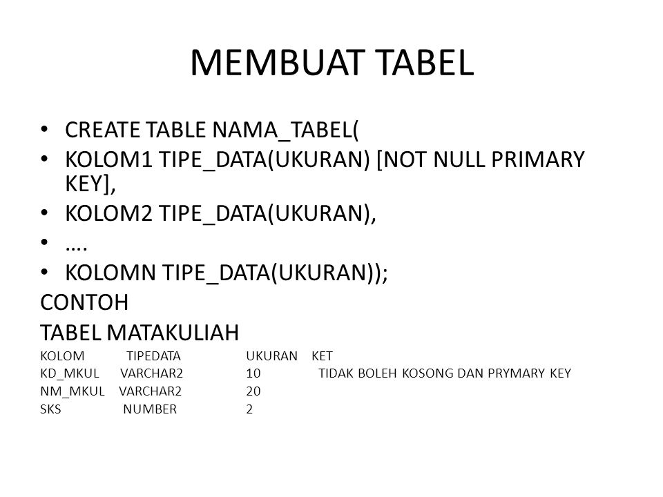 MEMBUAT TABEL CREATE TABLE NAMA_TABEL( KOLOM1 TIPE_DATA(UKURAN) [NOT NULL PRIMARY KEY], KOLOM2 TIPE_DATA(UKURAN), ….