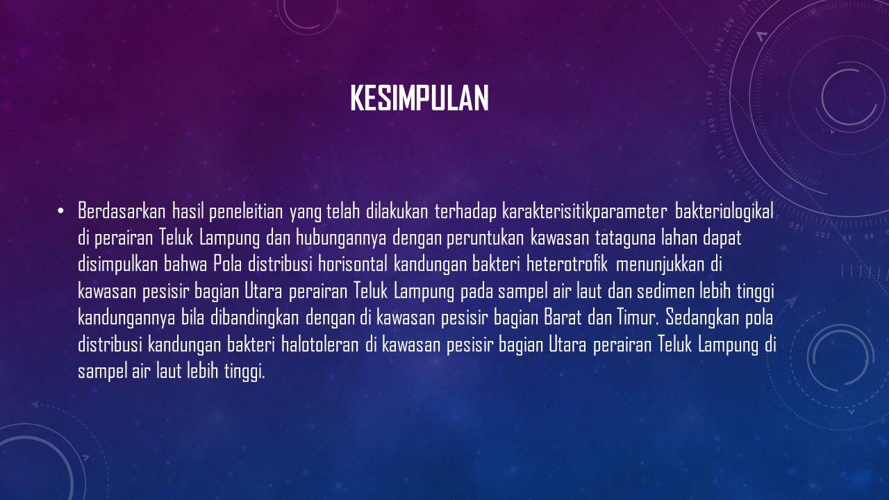KESIMPULAN Berdasarkan hasil peneleitian yang telah dilakukan terhadap karakterisitikparameter bakteriologikal di perairan Teluk Lampung dan hubungann