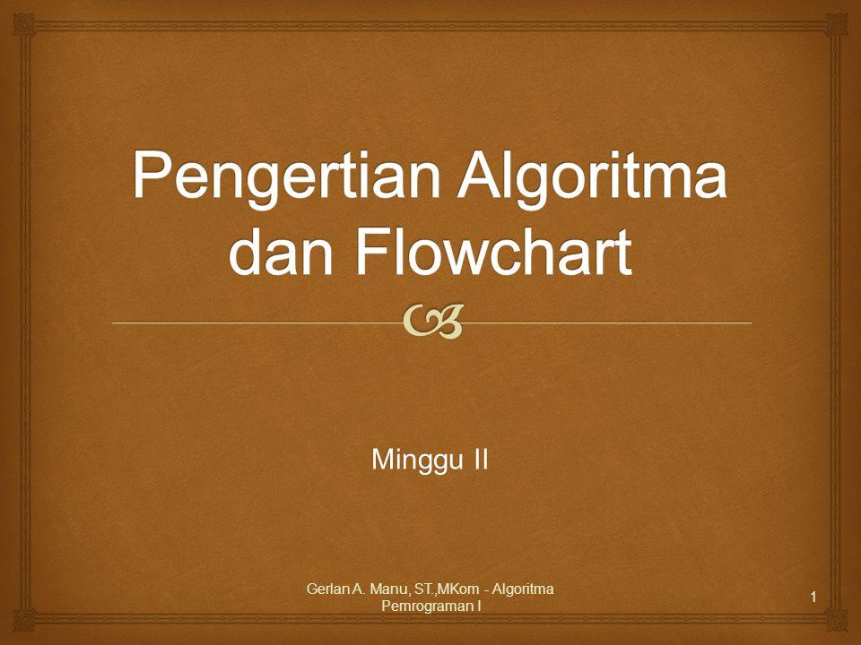 Minggu II Gerlan A. Manu, ST.,MKom - Algoritma Pemrograman I 1
