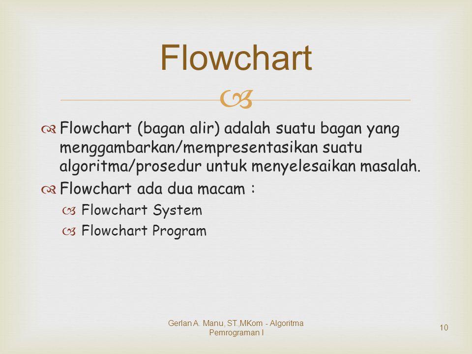   Flowchart (bagan alir) adalah suatu bagan yang menggambarkan/mempresentasikan suatu algoritma/prosedur untuk menyelesaikan masalah.  Flowchart ad